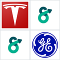 Tesla, GE, and the One Number That Indicates What's Coming Next for a Stock.