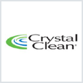 We Like These Underlying Return On Capital Trends At Heritage-Crystal Clean (NASDAQ:HCCI)